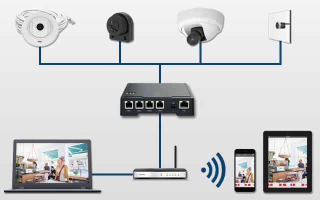 networking cctv cameras